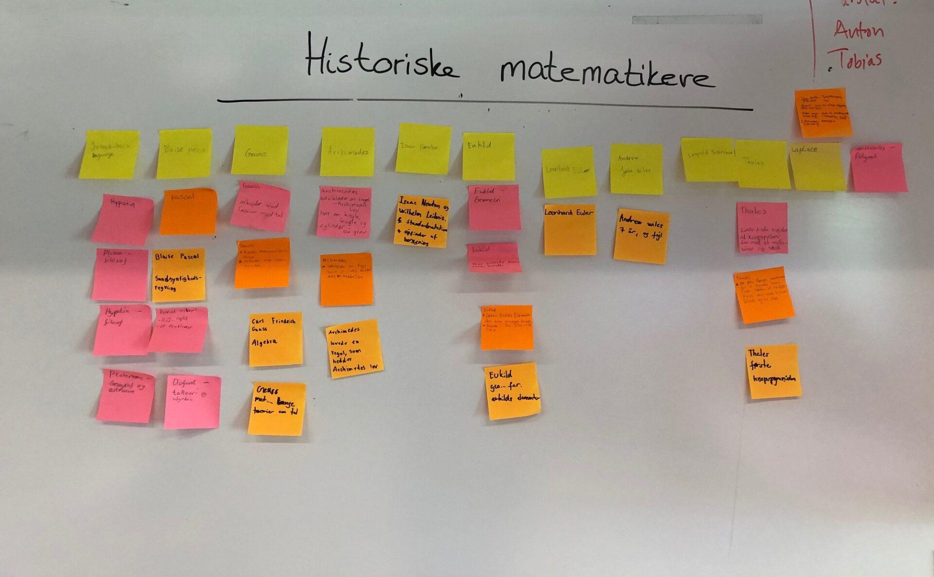 Tavle med mange postit sedler fra brainstorm over historiske matematikere