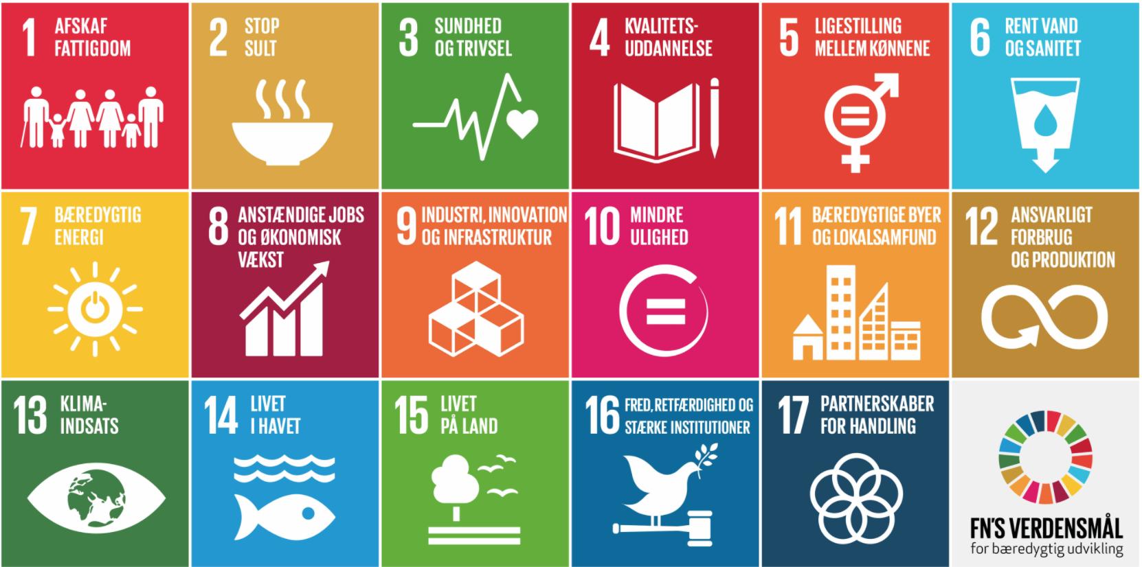 FNs-verdensmål