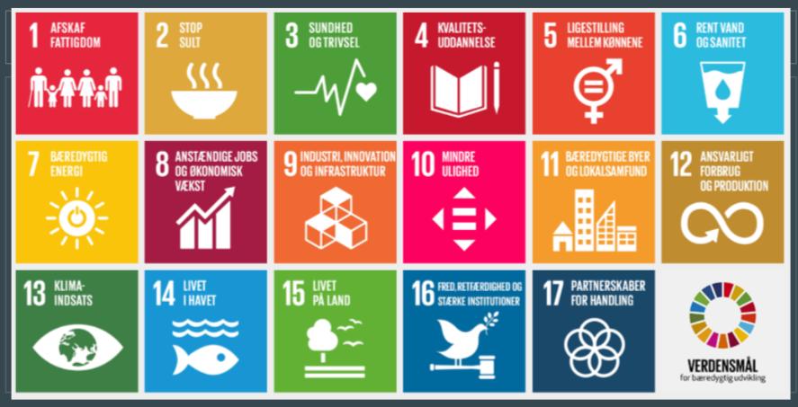 Plakat med FNs 17 verdensmål