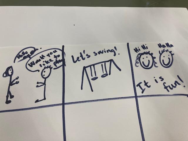Simpelt storyboard tegneserie som skitse til en animation. Tegnet med tush på papir. Seks felter til seks sekvenser i animationen.