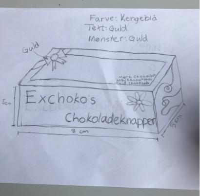 Arbejdstegning af en æske til chokolade