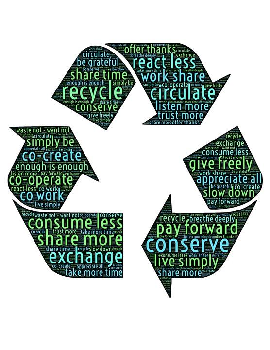 Genbrugslogo