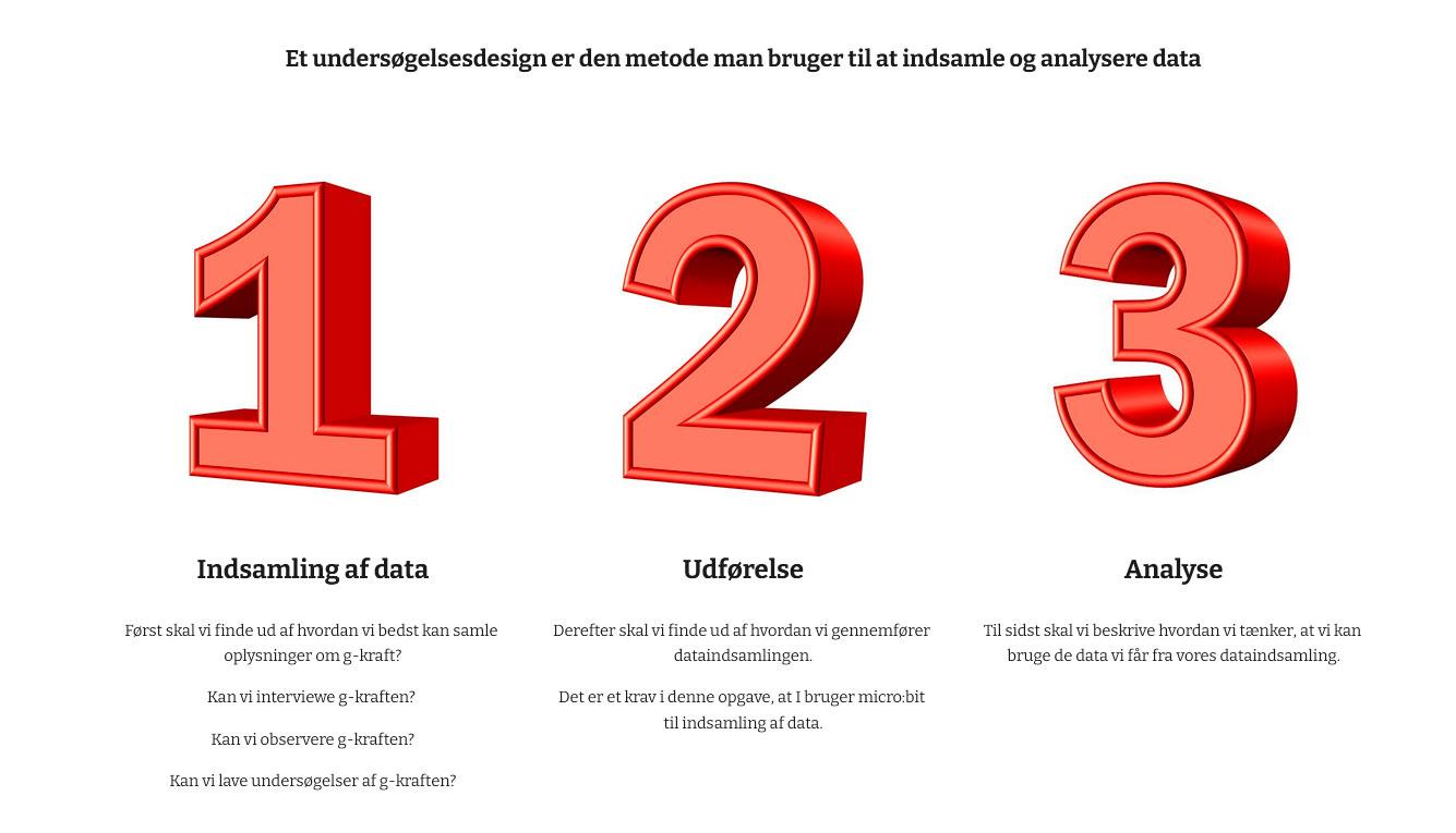 Tallene 1,2 og 3 med beskrivelse under til at forklare hvordan man indsamler data, udfører og analyserer